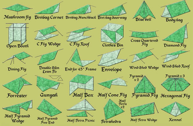 b che de camping protection de votre tente tarabaza. Black Bedroom Furniture Sets. Home Design Ideas